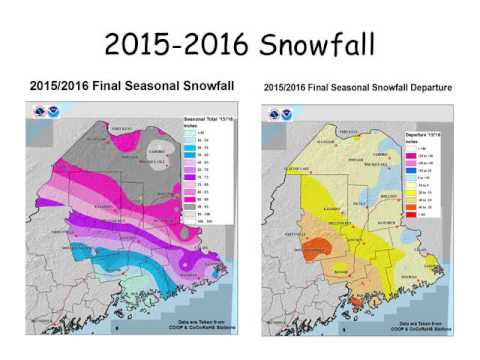 Winter outlook 2016-2017