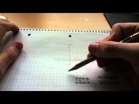 quadratische funktionen umwandlung der allg form in. Black Bedroom Furniture Sets. Home Design Ideas