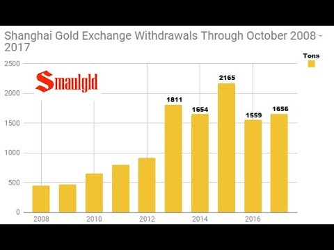 Shanghai Gold Exchange Headed Towards Third Best Year Ever