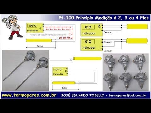 Curso Pt100 Mod IV - Termorresistência Pt-100, Princípio Ligação 2, 3 e 4 Fios