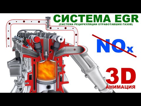 Система ЕГР (EGR) / Система рециркуляции отработавших газов – ОСНОВЫ в 3D анимации