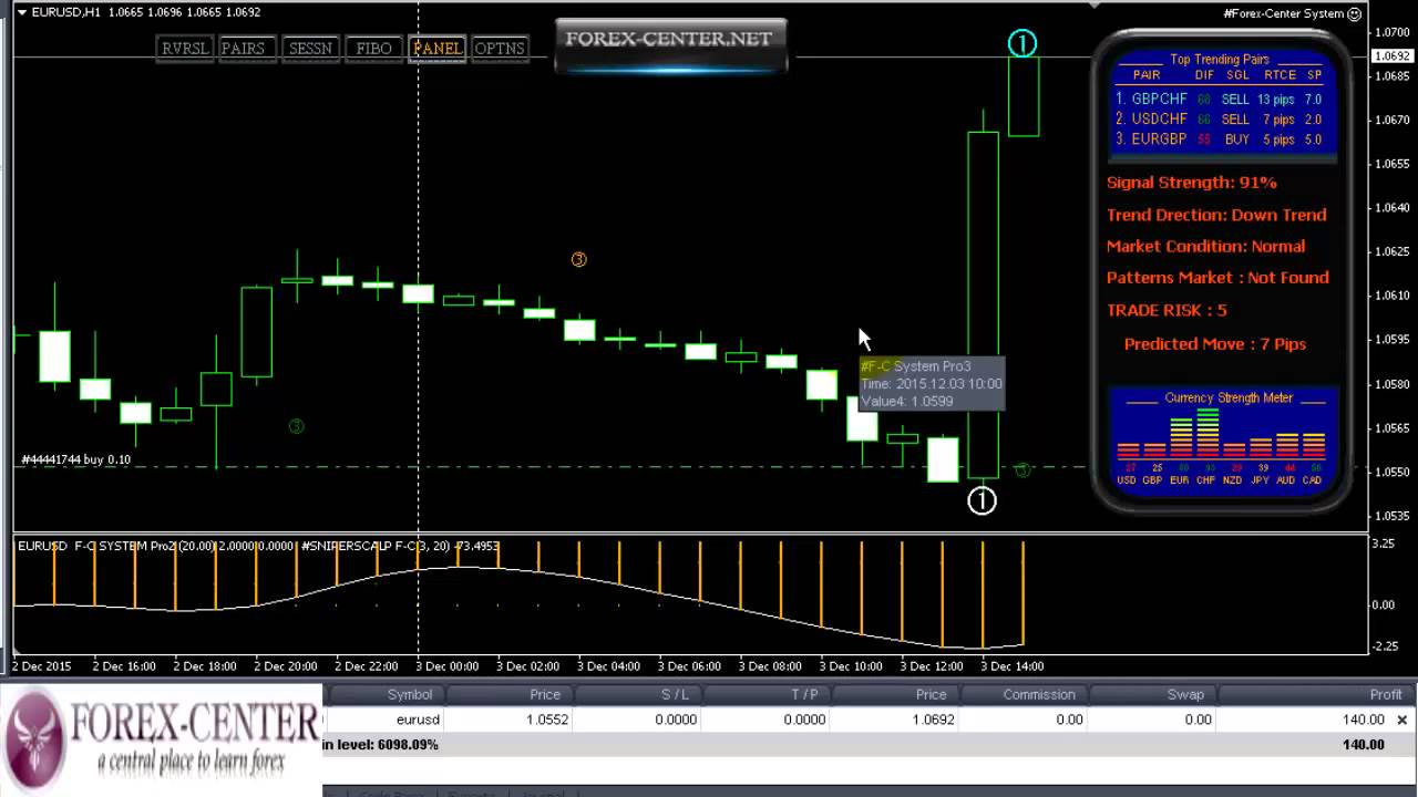 Real Trade Forex Broker, Real Trade Review, Real Trade Information