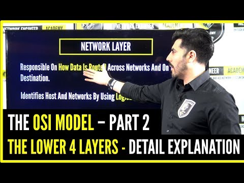 THE OSI MODEL - LOWER 4 Layers - Detail Explanation PART 2 | CCNA Network+
