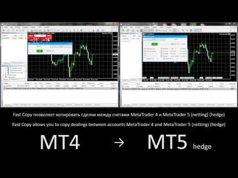 Buy the 'Fast Copy MT4' Trading Utility for MetaTrader 4 in