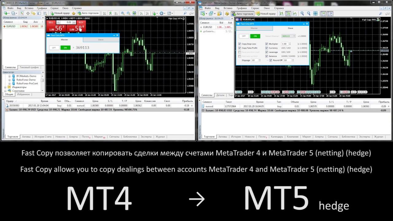 Fast Copy Trades Between MT4 and MT5 (копирование сделок)