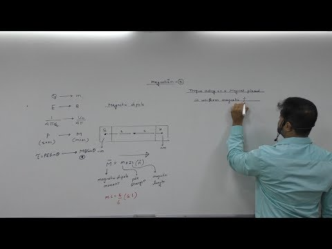 Magnetism. Lecture 01. Board Pattern,11th 12th