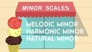The Three Flavors of Minor Music Scales - Music Theory Crash...