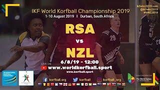 IKF WKC 2019 RSA-NZL