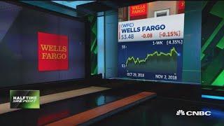 Citi upgrades Wells Fargo to 'buy'