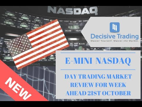 Day Trading Market Review NASDAQ E-Mini 21st Oct