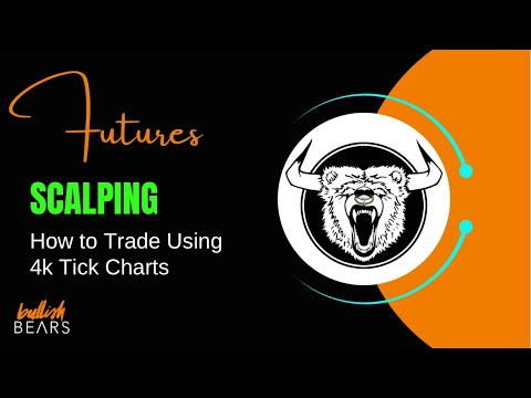 Futures Scalping – Trading Futures with a 4k Tick Chart