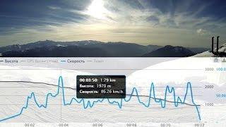 1080p 48fps Спуск на скорость с Роза Пик за 9мин. Роза Хутор, Сочи 2015, сноуборд видео, speed(Snowboard video Скорость до 90 км/ч. Только по горизонту 9мин. Пик 2320м. Перепад высот 1380м. Длинна ~ 8км. Музыка by noname..., 2015-01-28T17:54:28.000Z)