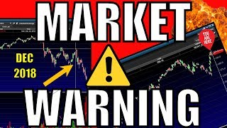 THIS WILL MAKE THE STOCK MARKET CRASH – My Watchlist For Tomorrow – $12 INTO $750 LULU EARNINGS