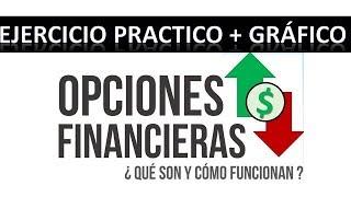 Opciones Financieras. Que son y como funcionan. Analisis Teorico, practico y grafico