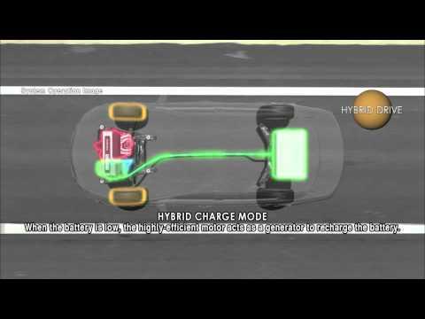 Honda Fit EV Concept and Plug-in Hybrid Platform animation