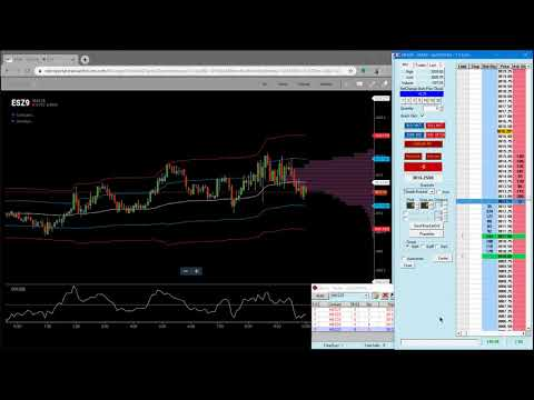 Real Time Micro E-Mini S&P Trade Idea using MPD Lines