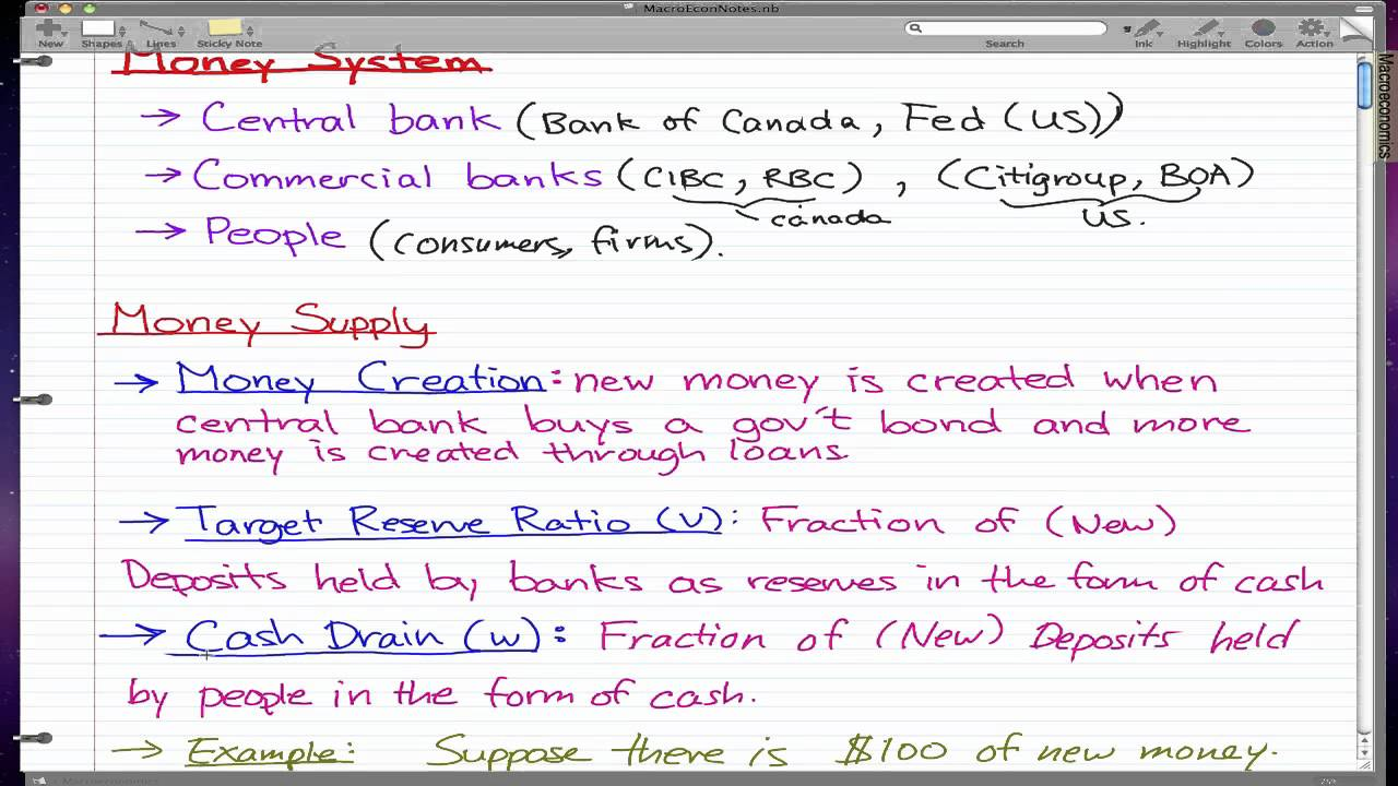 macroeconomics and money The banking system and the money multiplier in earlier sections of this course we looked at the critical role that business investment plays in facilitating economic growth the conclusion was made that additions to the capital stock (investment), in the form of machinery and equipment that assist workers in the production process are the key .