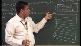 Vinay Mathur- File systems and storage of files in Unix