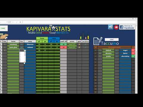 La video guida del Kapivara Stats