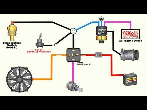 Điện trong hệ thống điều hòa ô tô