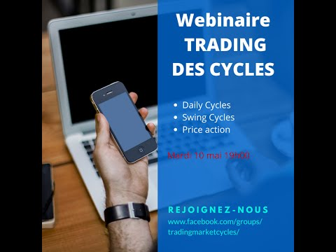 Trading des cycles. Cyril Kazanoff