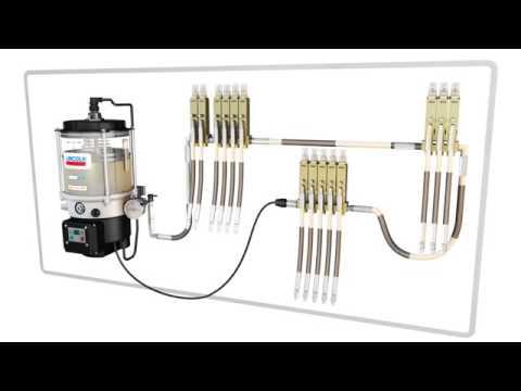 Intecs SKF Lincoln Centromatic Lubrication System