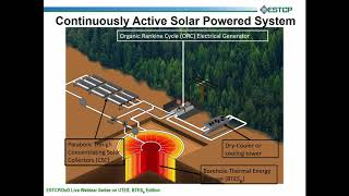 Borehole Thermal Energy Storage For Generating Electricity (BTESe) Video