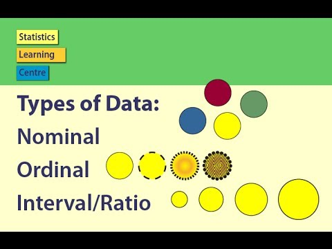 Types of Data: Nominal, Ordinal, Interval/Ratio - Statistics Help