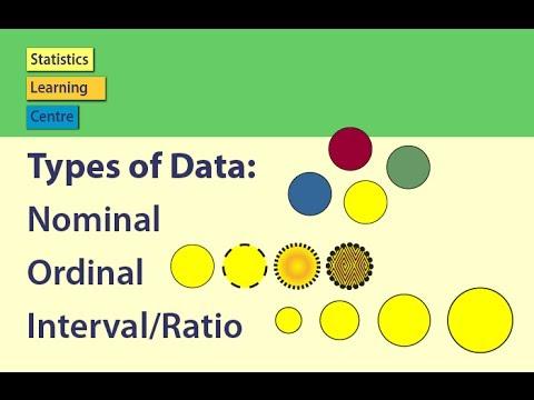 types of data nominal