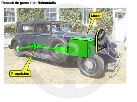 Historia de Renault (7/14)