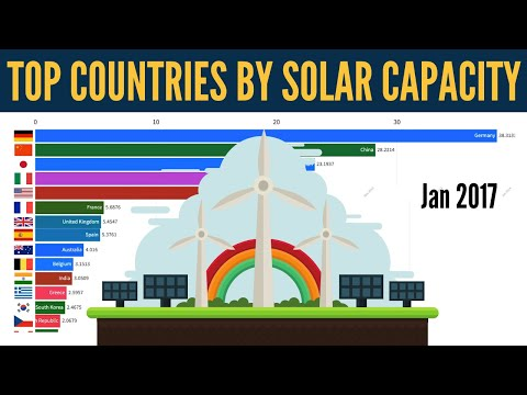 Top 15 Countries By Total Installed Solar Energy Capacity
