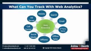 Internet Marketing Strategy - Step by step
