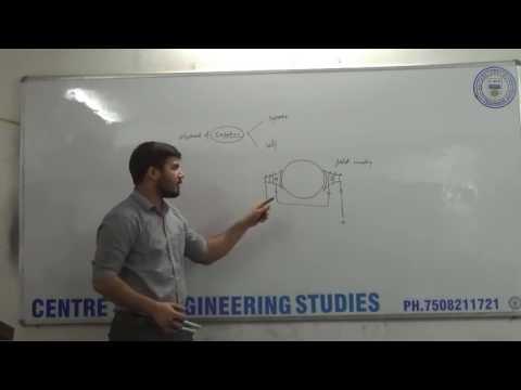 Machines # 40 Method of excitation dc machines
