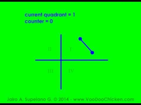point in polygon 'by quadrants' in action