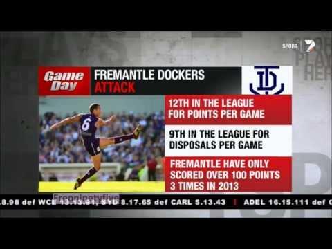 Nat Fyfe On AFL Game Day