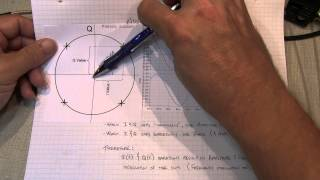 #170: Basics of IQ Signals and IQ modulation & demodulation - A tutorial