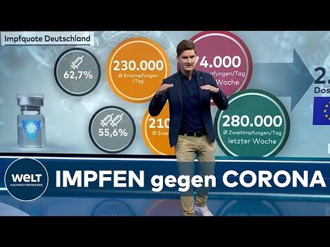 COVID-19-IMPFDRUCK auf KINDER & JUGENDLICHE wächst - Der aktuelle Stand in Deutschland