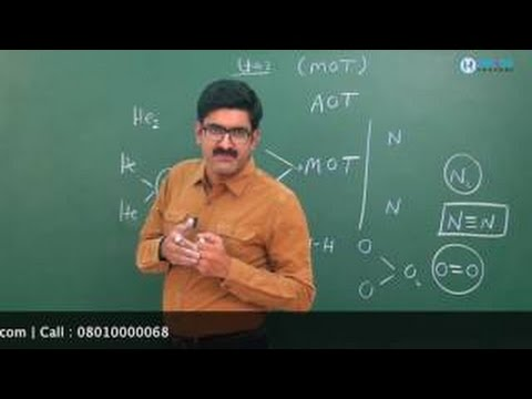 Tricks of Molecular Orbital Theory, Part-I (IITJEE Mains/Advance/AIPMT/AIIMS/NEET/XI/XII)