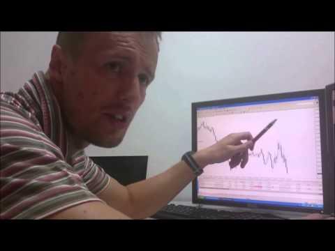 Jak grać na rynku forex - Cała prawda [+18]