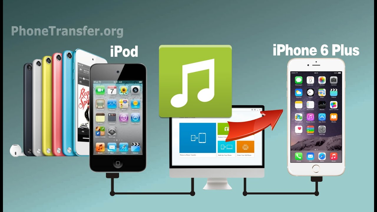 transfer one iphone to another how to sync all from ipod to iphone 6 plus transfer 18093