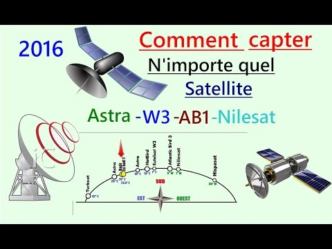 comment Capter facilement n'importe quel satellite ALL Recivers