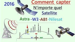 comment Capter facilement n'importe quel satellite ALL Recivers