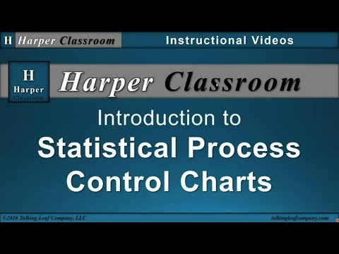 Introduction to Statistical Process Control Charts | Dr. Harper