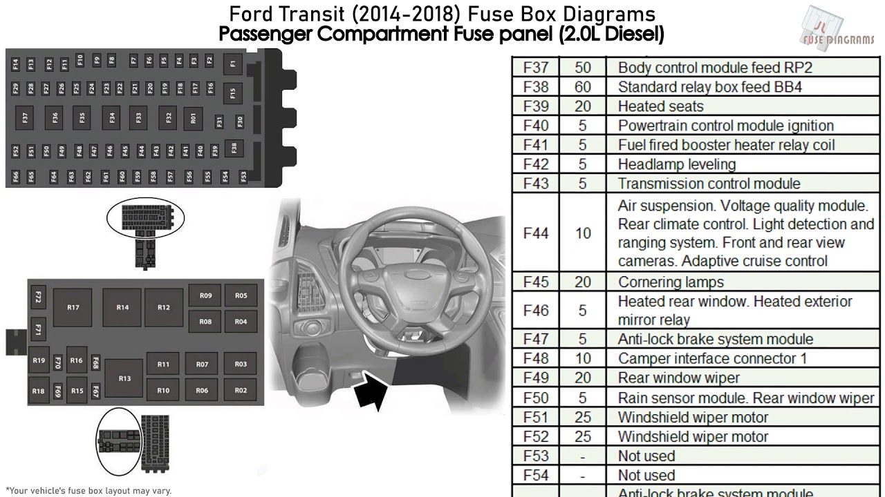 Ford Transit  2014-2018  Fuse Box Diagrams