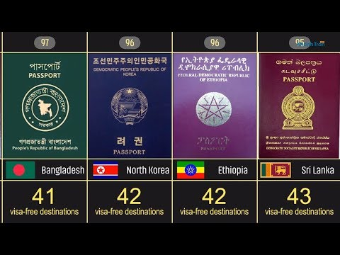 The Most Powerful Passports in the World | Global Passport Power Rank 2019