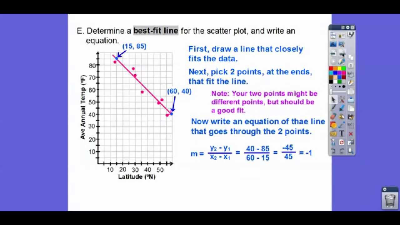 medium resolution of Scatter Plots and Trend Lines - Module 10.1 (Part 1) - YouTube