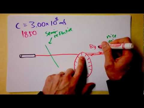 Fizeau's 1850 Experimental Measurement of the Speed of Light | Doc Physics