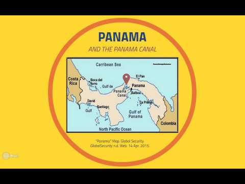 Environmental Issues in Panama