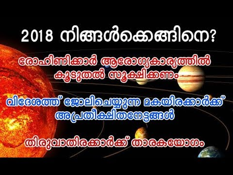 online astrology prediction malayalam