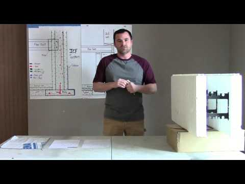 20 Advantages to an ICF Building